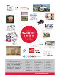 Zillow Luxury Homes by Cressy U0026 Everett Real Estate Home Marketing System