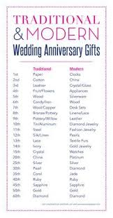 20 year anniversary gifts for gifts for 20 year anniversary stunning 20 year wedding anniversary