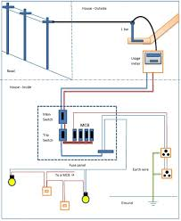 residential electrical wiring diagram example