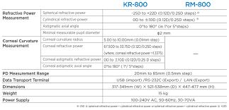 auto kerato refractometer auto refractometer kr 800 rm 800 eye
