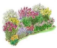 flower garden design ideas webbkyrkan com webbkyrkan com