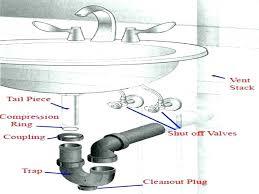 Kitchen Sink Drain Parts Kitchen Sink Drain Parts Uk Www Allaboutyouth Net