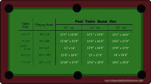 what are the dimensions of a pool table room dimensions for pool table pool table dimensions room size pool