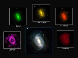 falling energy levels in galaxies mean the universe is slowly