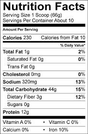 children nutrition facts nutrition daily