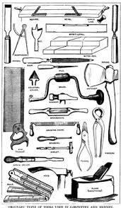 Used Woodworking Tools Ontario Canada by Carpintero Herramientas Diccionario Vintage Print Herramientas