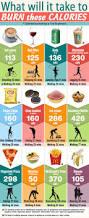 1045 best diabetes images on pinterest diabetes diabetic