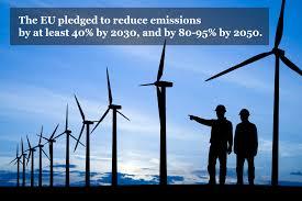 2050 climate plans wwf