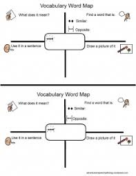 synonym for map 143 best vocabulary semantic mapping synonyms images on