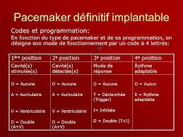 pacemaker chambre pacemaker chambre 100 images indications et techniques de la