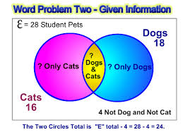 venn diagram word problems passy u0027s world of mathematics