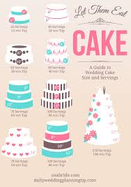 wedding cake how to buy the right size infographic