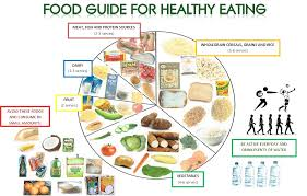 how to eat food diet 28 images would you choose healthy food a