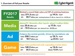 5 7 billion cyber agent inc adr 2017 q4 results earnings call slides