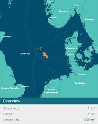 denmark maersk oil