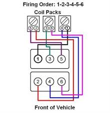 2000 buick century spark plug wire diagram wiring diagram and