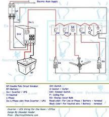 direct online starter dol starter wiring diagram electrical