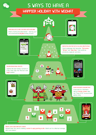 celebrate the holidays wechat style wechat blog chatterbox