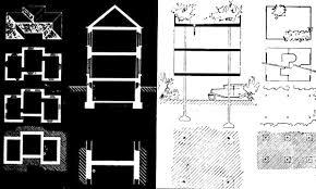 le corbusier diagram demonstrating the