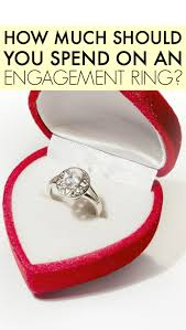 How Much Should You Spend On A Wedding Ring by Wedding Archives Making Sense Of Cents