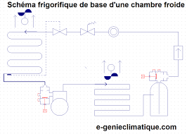 schema chambre froide negative resotech cours