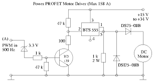 some power pwm drivers for electric dc motors