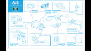 land rover discovery drawing jamie oliver land rover discovery kitchen motoring research