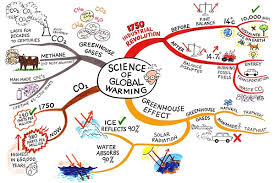 global warming causes and effects uwb2