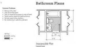 Handicap Accessible Home Plans Home And Garden Wheelchair Accessible Wheelchair Bathroom Design