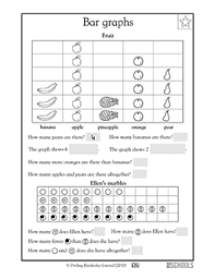 1st grade 2nd grade math worksheets fruit bar graph bar graphs