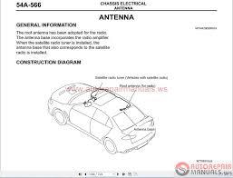 Mitsubishi Lancer Evo X Service Manual 2008 Auto Repair Manual