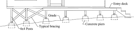 Yurt Interior Floor Plans by Deck How High Should I Make My Yurt Platform Home Improvement