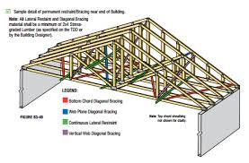 prefabricated roof trusses trusses the inspector