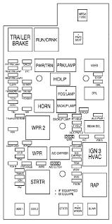 gmc canyon fuse box diagram 2004 gmc envoy fuse diagram u2022 sewacar co