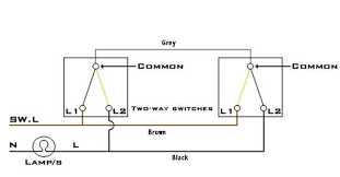 wiring diagrams for switches and lighting u2013 the wiring diagram