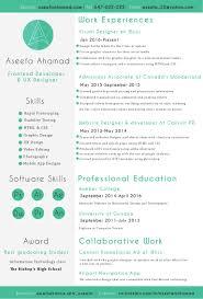 Ui Designer Resume Sample by Aseefa Front End Developer And Ux Designer Resume