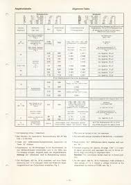 blaupunkt service manual derby de luxe