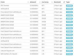 Unobtanium Faucet Altcoin Calculator 1 000 Crypto U0026 31 Fiat Currencies By Emberthemes