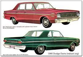 1964 dodge dart gt parts 1963 1966 dodge dart buyer s guide for restoration