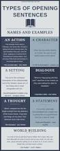 Opulent Used In A Sentence Best 25 Creative Writing Inspiration Ideas On Pinterest