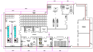 facility layout of kfc types of plant layouts engineers gallery