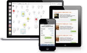 Reservation Desk Com Dinedesk Restaurant Management Systems Online Restaurant