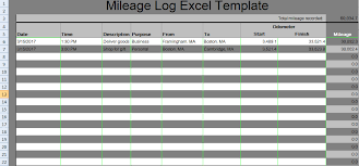 mileage report template mileage log excel template xlstemplates