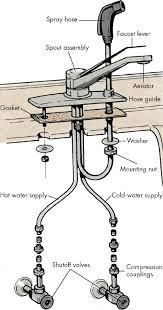 kitchen faucet diverter valve repair moen kitchen faucet sprayer enchanting kitchen sink diverter valve