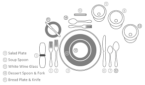 Formal Table Settings A Place Setting Casual Or Formal Marc J Sievers
