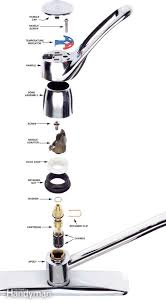 Installing Moen Kitchen Faucet Replacing Moen Kitchen Faucet Cartridge Single Handle