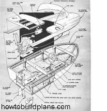 Wooden Speed Boat Plans For Free by Gret