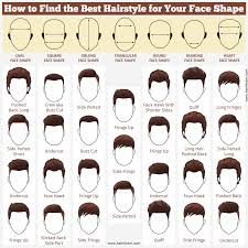 hairstyles for head shapes shapes and hairstyles for men