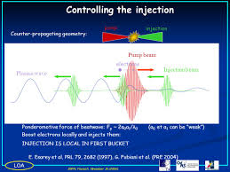 stable and tuneable laser plasma accelerators ppt video online