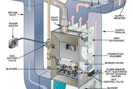 hd wallpapers armstrong gas furnace wiring diagram